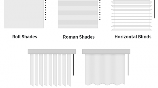 type blinds